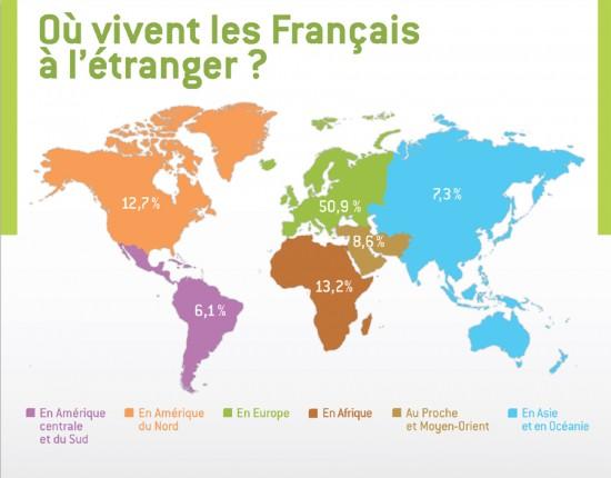 Où vivent les français dans le monde ?